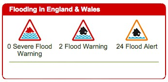 Flood Warning Key